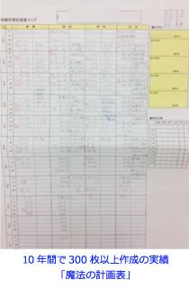 個別塾TOCO専用の完全オリジナル勉強計画表